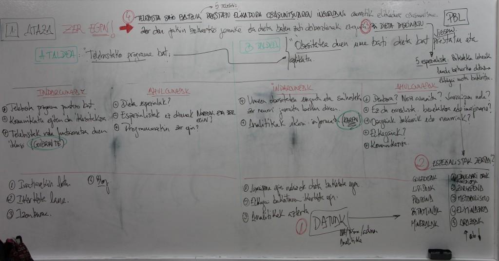 Atazaren deskribapena 1024x535 PBL baten ataza ikasleekin batera definitzen